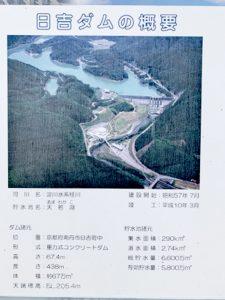 ダムの大きさを表現